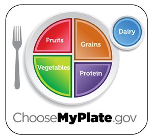 MyPlate icon.