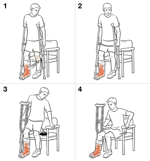 4 steps in sitting with crutches (weight bearing).