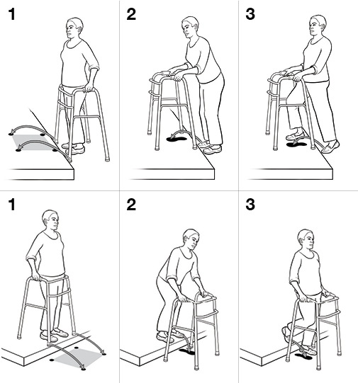 6 steps in going up and down curbs with a walker