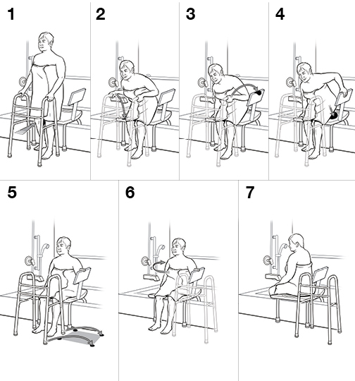 7 steps in getting into a bathtub with a walker