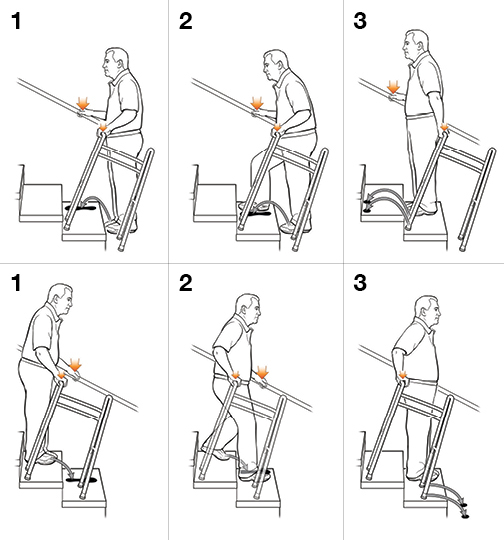 3 steps in going up stairs with a walker, and 3 steps in going down stairs with a walker